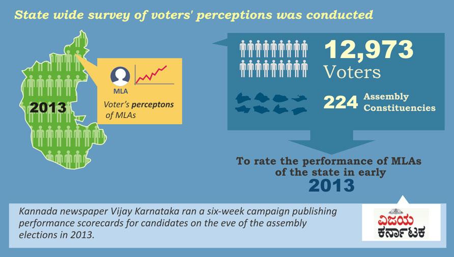survey_2013