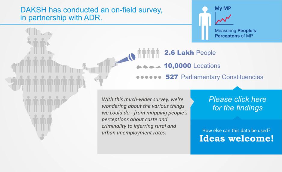 survey_2014