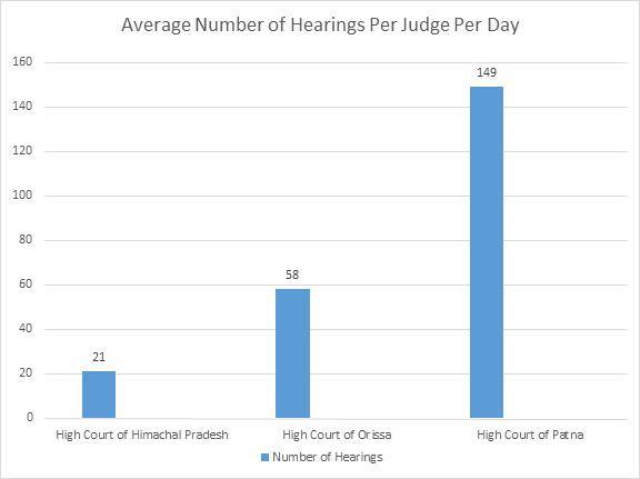 data-chart1